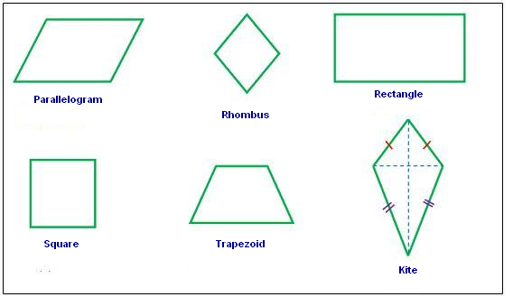 quadrilateral square - photo #13